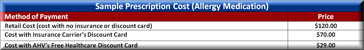 Prescription Pricing Table
