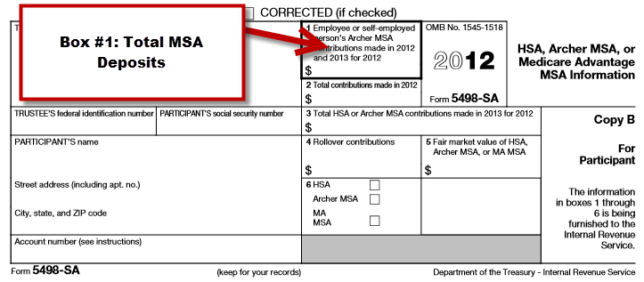 IRS Form 5498-SA Box 1