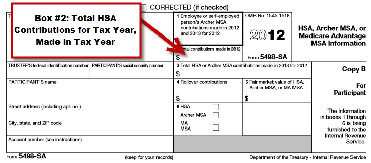 IRS Form 5498-SA Box 2