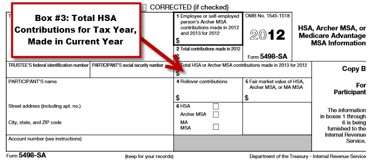 IRS Form 5498-SA Box 3