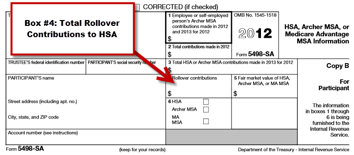 IRS Form 5498-SA Box 4